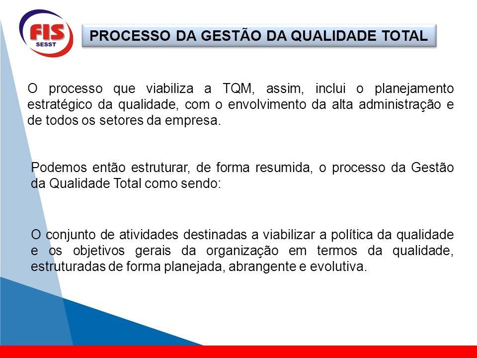 PROCESSO DA GESTÃO DA QUALIDADE TOTAL