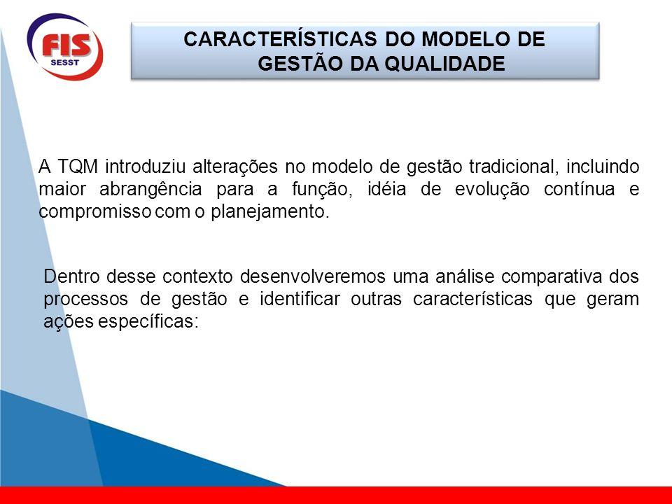 CARACTERÍSTICAS DO MODELO DE GESTÃO DA QUALIDADE