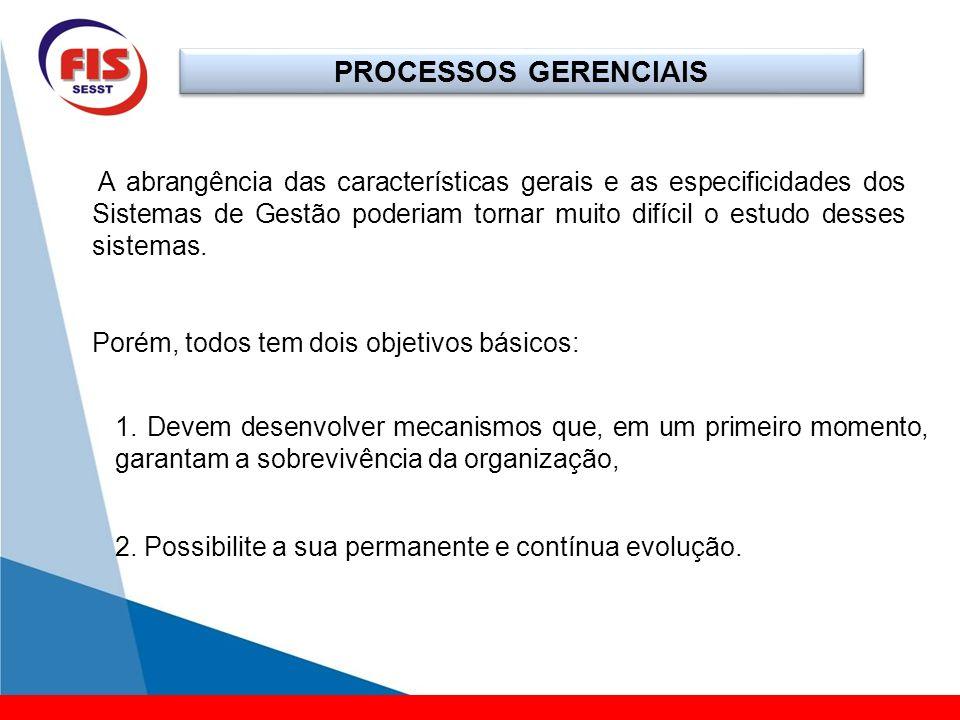 PROCESSOS GERENCIAIS