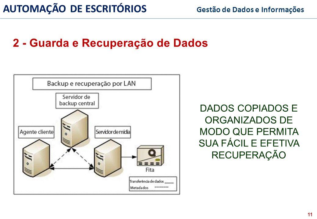 2 - Guarda e Recuperação de Dados