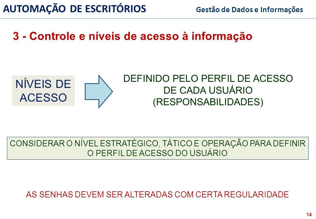 3 - Controle e níveis de acesso à informação