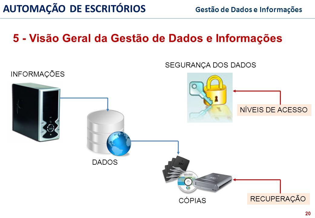 5 - Visão Geral da Gestão de Dados e Informações