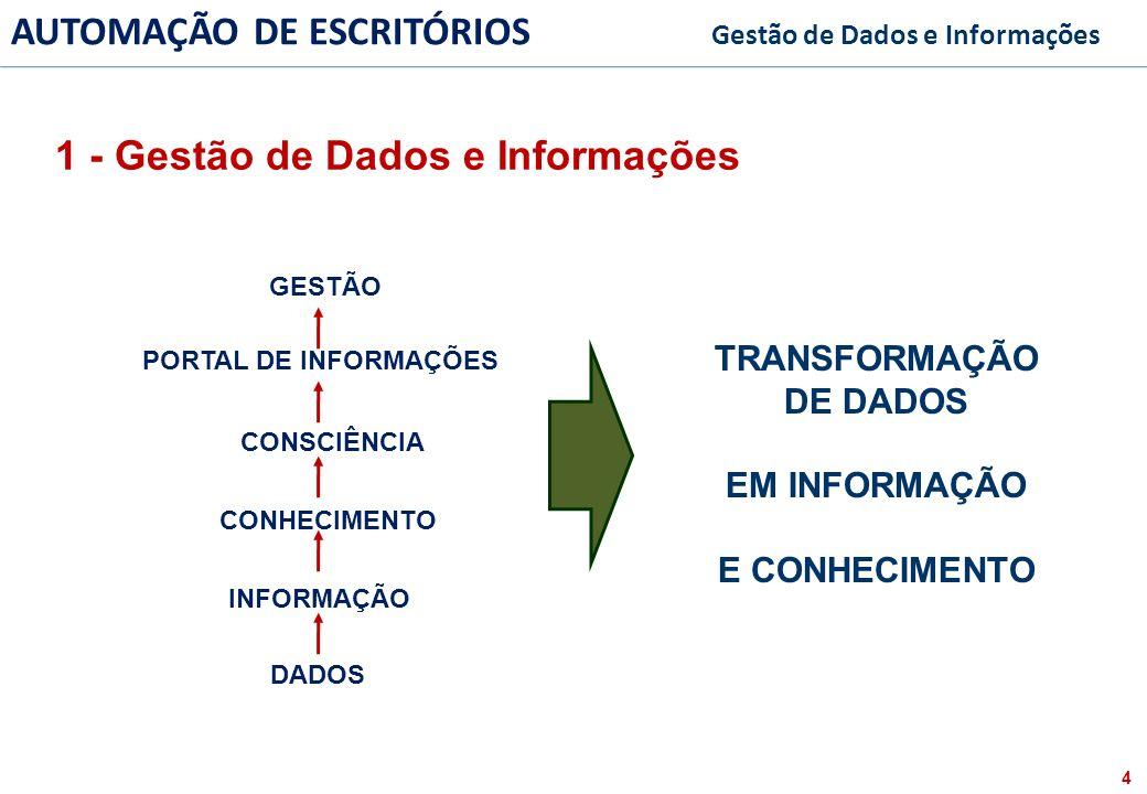 1 - Gestão de Dados e Informações
