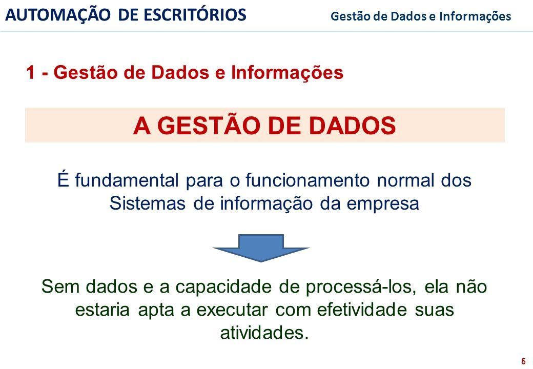 A GESTÃO DE DADOS 1 - Gestão de Dados e Informações