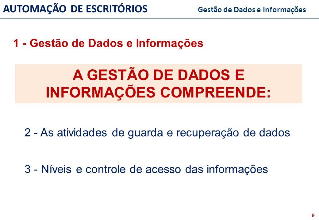 A GESTÃO DE DADOS E INFORMAÇÕES COMPREENDE: