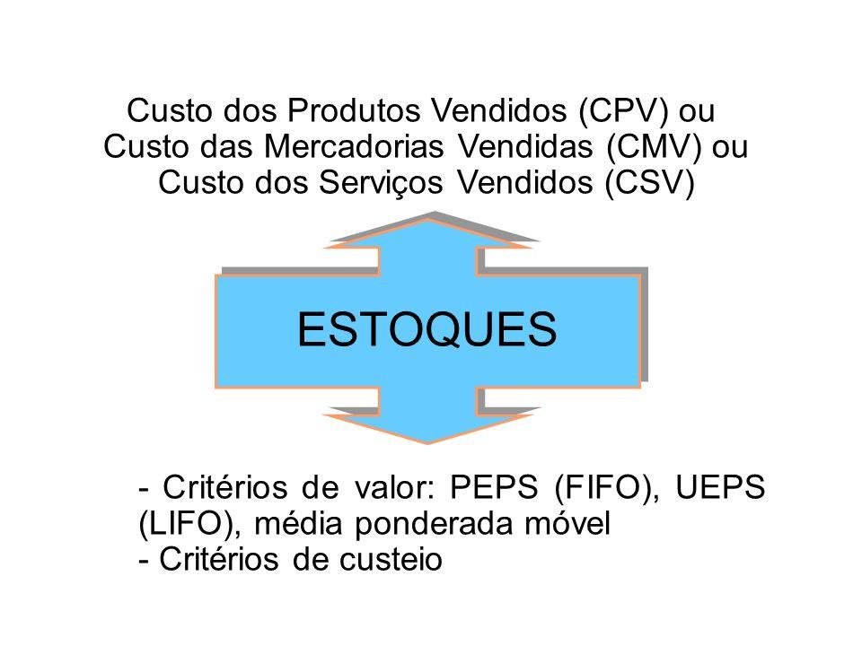 ESTOQUES Custo dos Produtos Vendidos (CPV) ou
