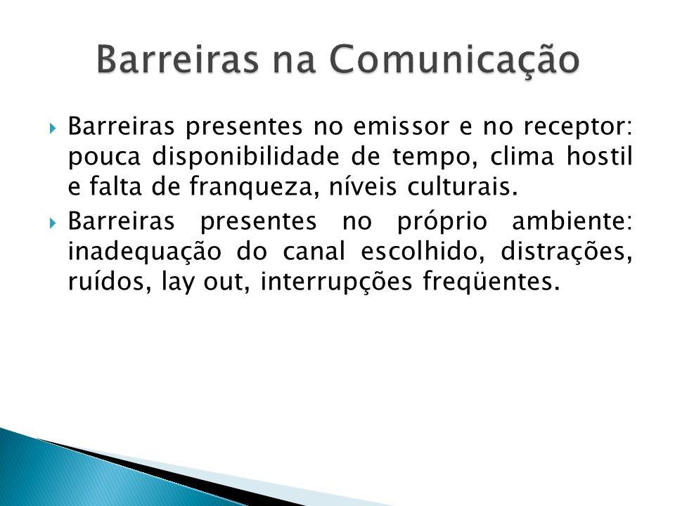 Barreiras na Comunicação