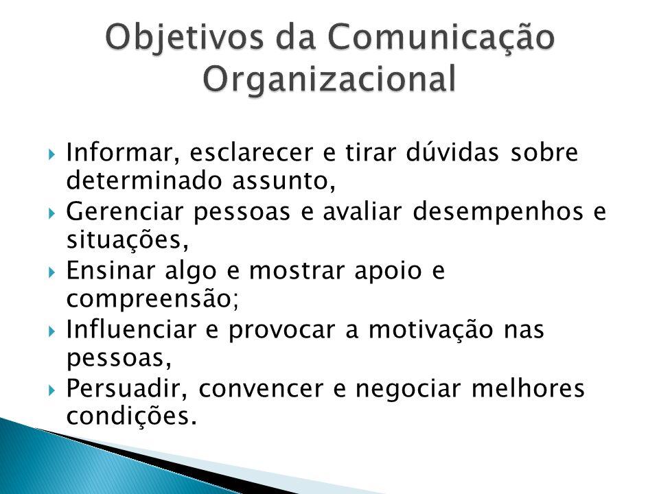 Objetivos da Comunicação Organizacional