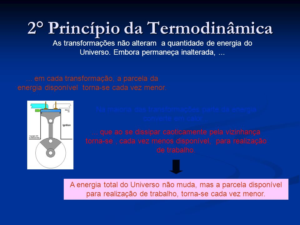 2° Princípio da Termodinâmica