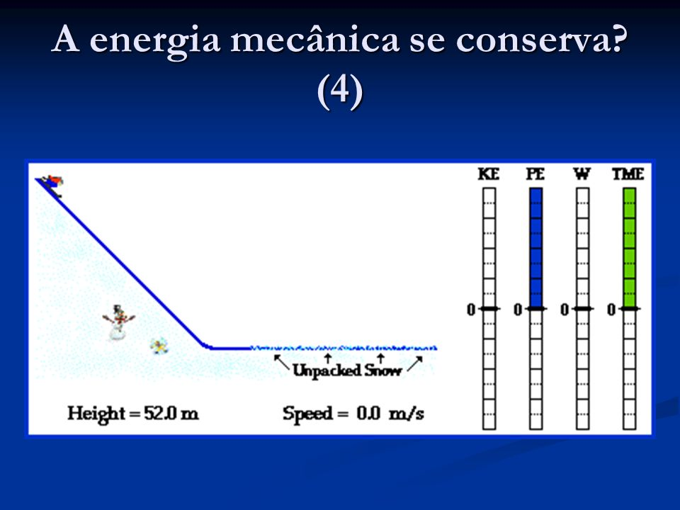 A energia mecânica se conserva (4)