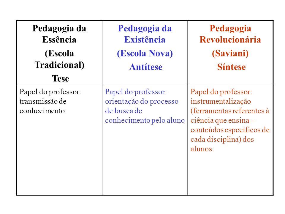 Pedagogia da Existência Pedagogia Revolucionária