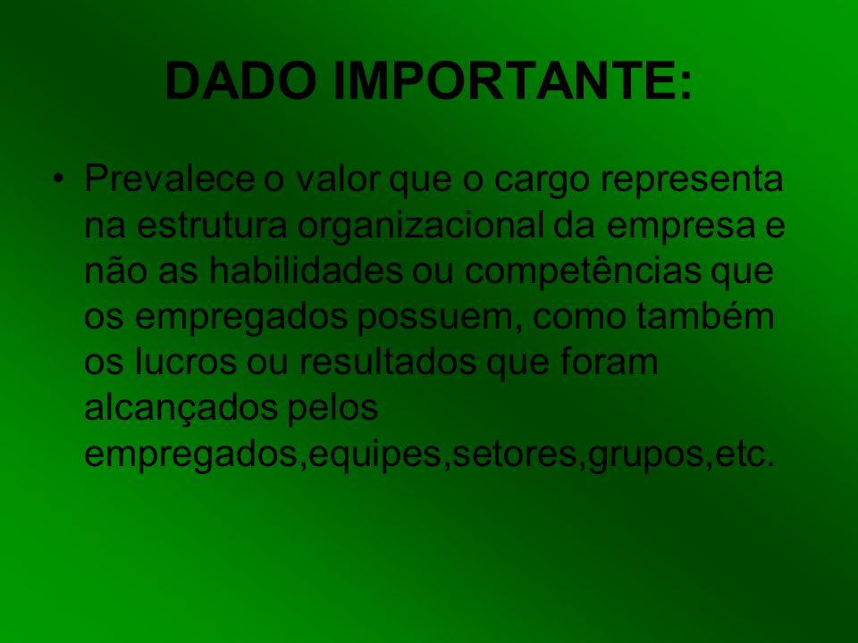 DADO IMPORTANTE: