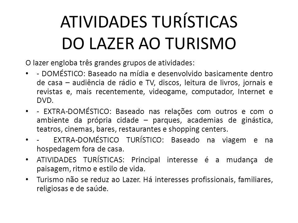 ATIVIDADES TURÍSTICAS DO LAZER AO TURISMO
