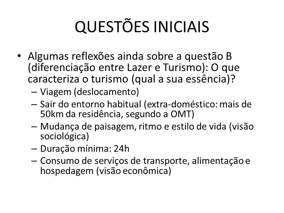QUESTÕES INICIAIS Algumas reflexões ainda sobre a questão B (diferenciação entre Lazer e Turismo): O que caracteriza o turismo (qual a sua essência)