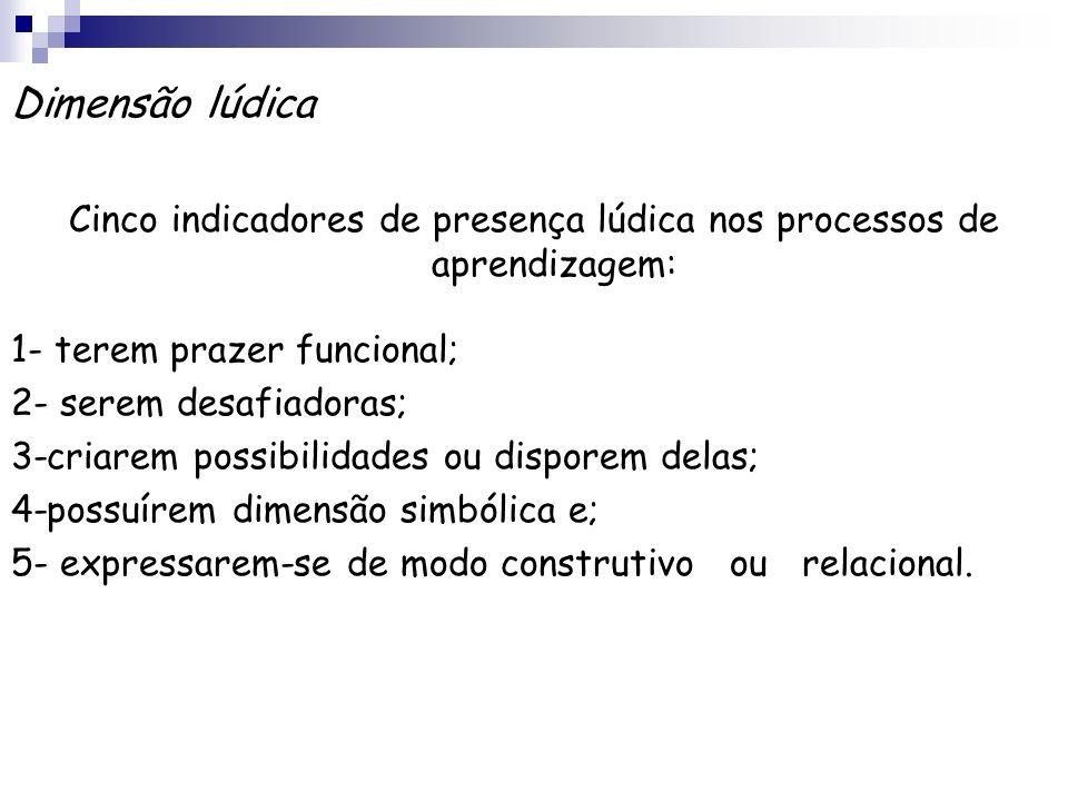 Cinco indicadores de presença lúdica nos processos de aprendizagem: