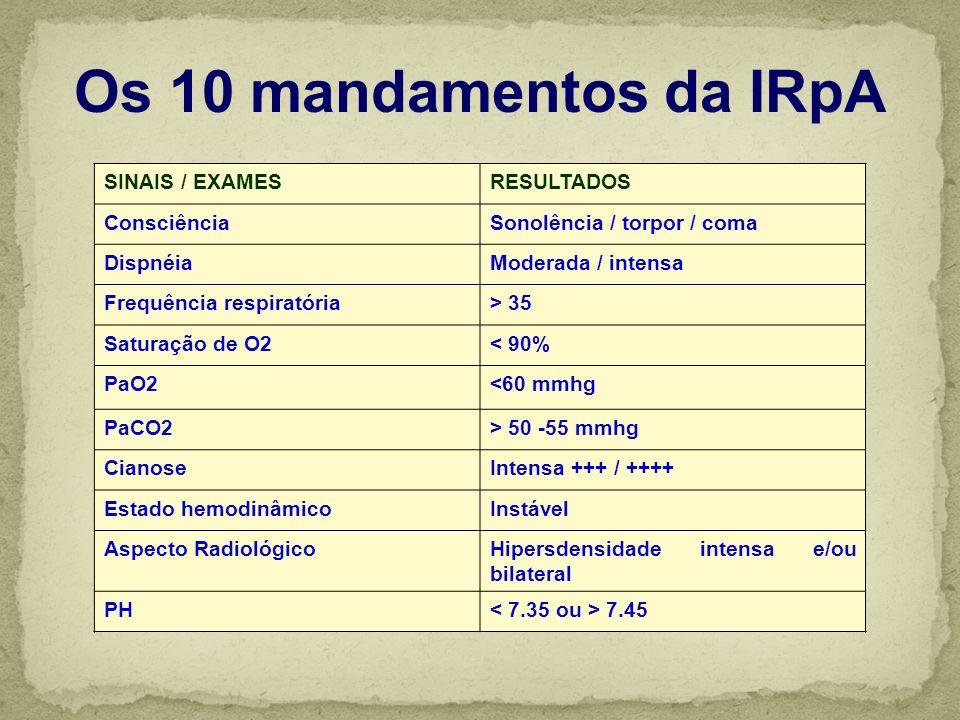Os 10 mandamentos da IRpA SINAIS / EXAMES RESULTADOS Consciência