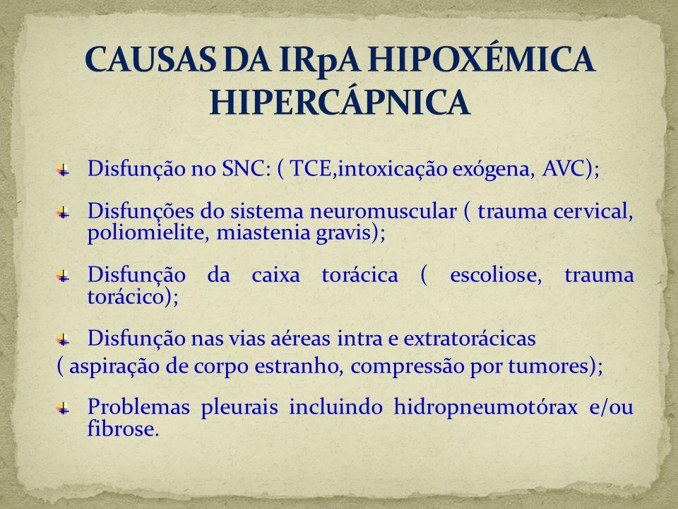 CAUSAS DA IRpA HIPOXÉMICA HIPERCÁPNICA