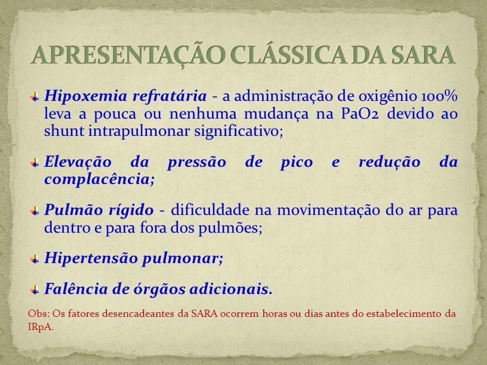 APRESENTAÇÃO CLÁSSICA DA SARA
