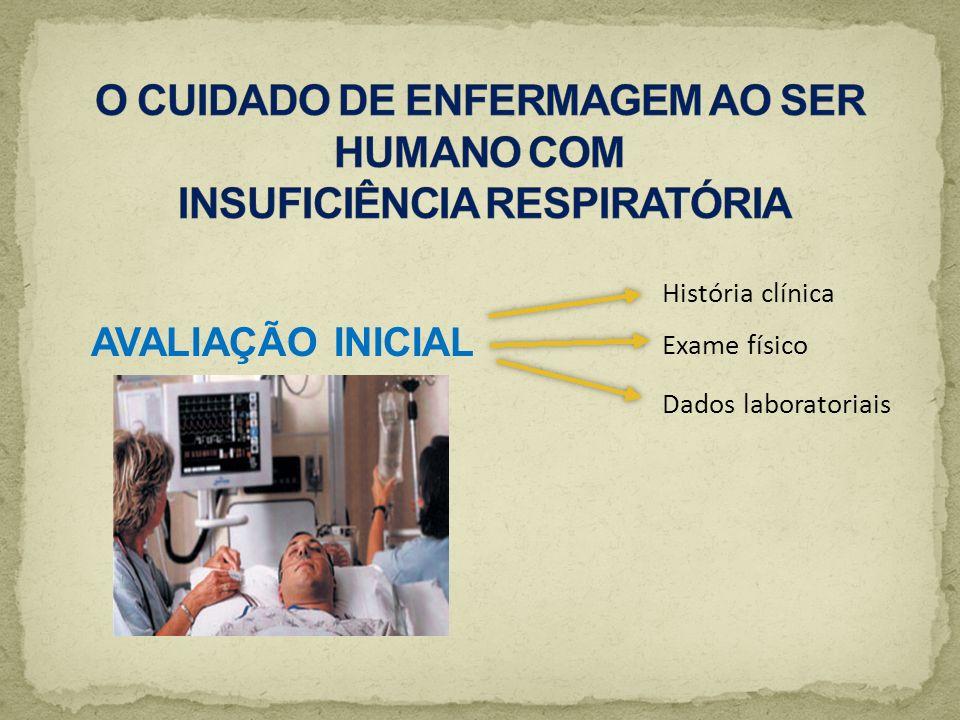 O CUIDADO DE ENFERMAGEM AO SER HUMANO COM INSUFICIÊNCIA RESPIRATÓRIA