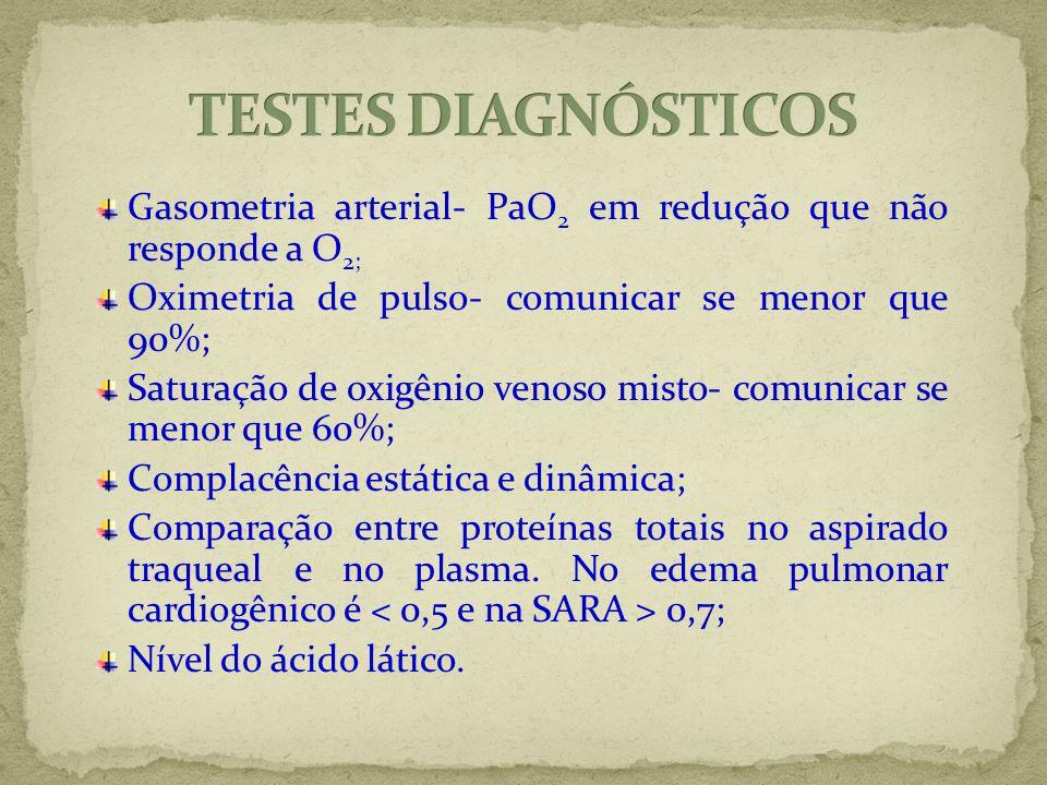 TESTES DIAGNÓSTICOS Gasometria arterial- PaO2 em redução que não responde a O2; Oximetria de pulso- comunicar se menor que 90%;