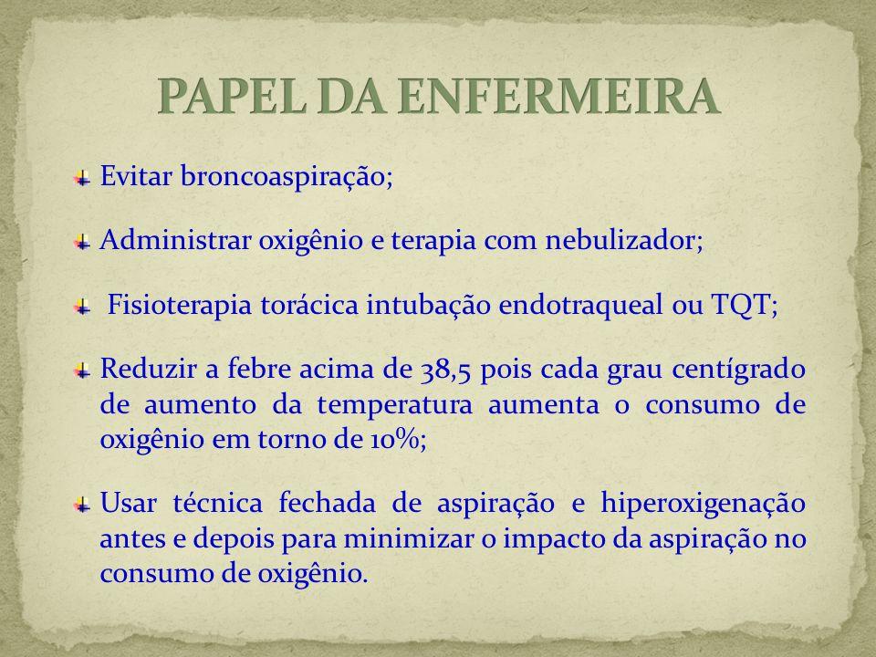 PAPEL DA ENFERMEIRA Evitar broncoaspiração;