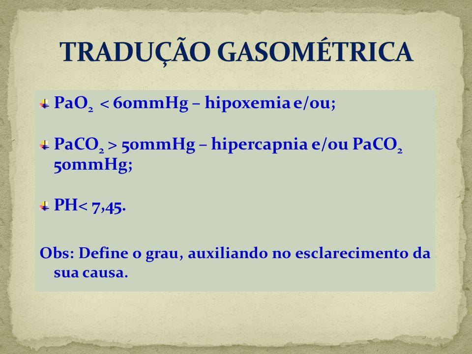 TRADUÇÃO GASOMÉTRICA PaO2 < 60mmHg – hipoxemia e/ou;