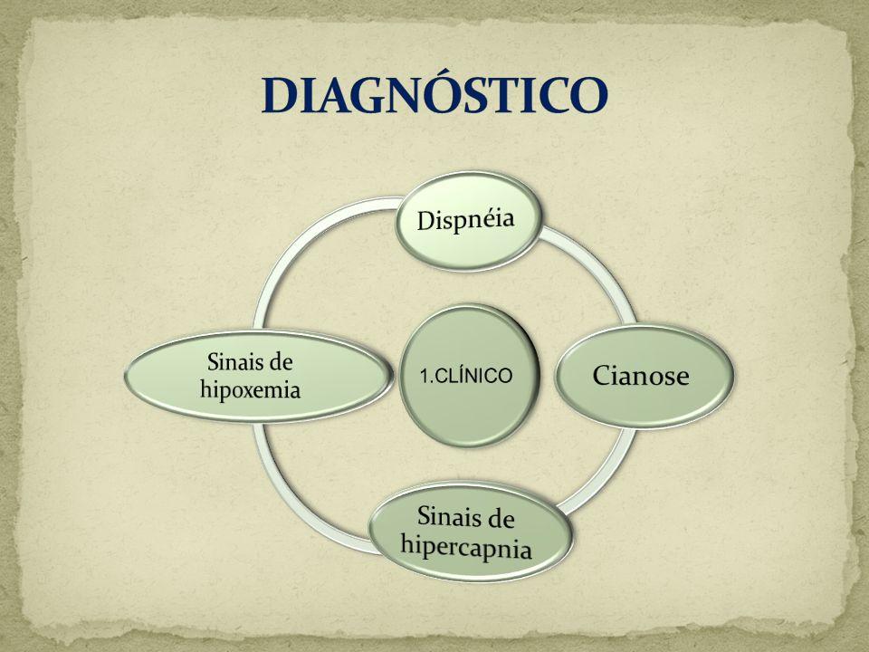 DIAGNÓSTICO Dispnéia Cianose Sinais de hipercapnia Sinais de hipoxemia