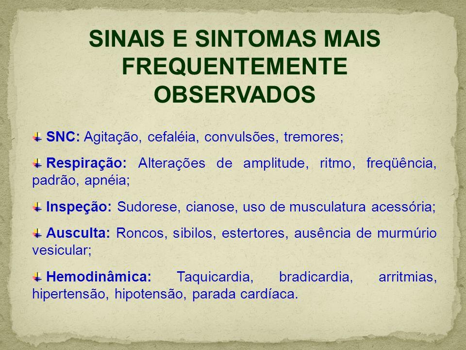 SINAIS E SINTOMAS MAIS FREQUENTEMENTE OBSERVADOS