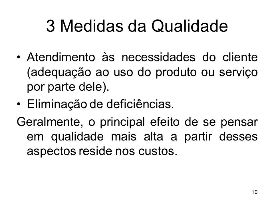 3 Medidas da QualidadeAtendimento às necessidades do cliente (adequação ao uso do produto ou serviço por parte dele).