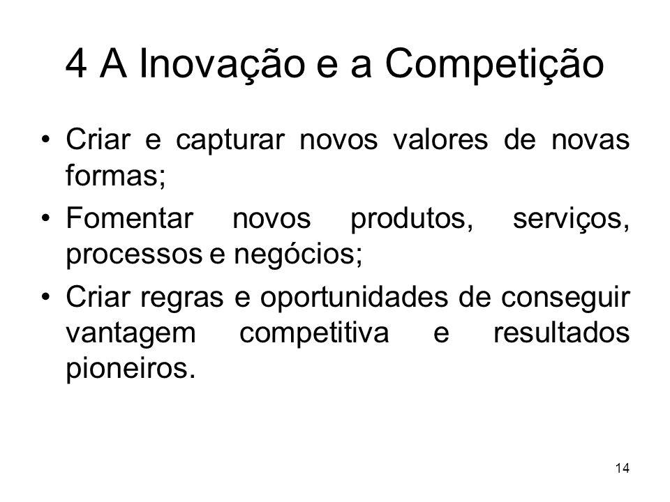 4 A Inovação e a Competição