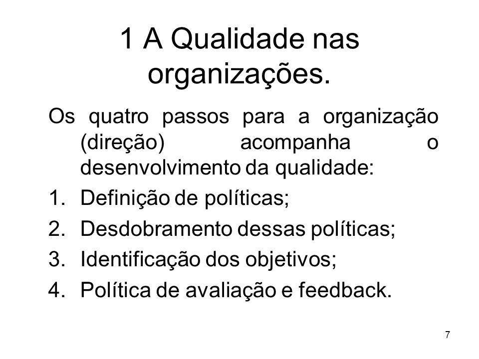 1 A Qualidade nas organizações.