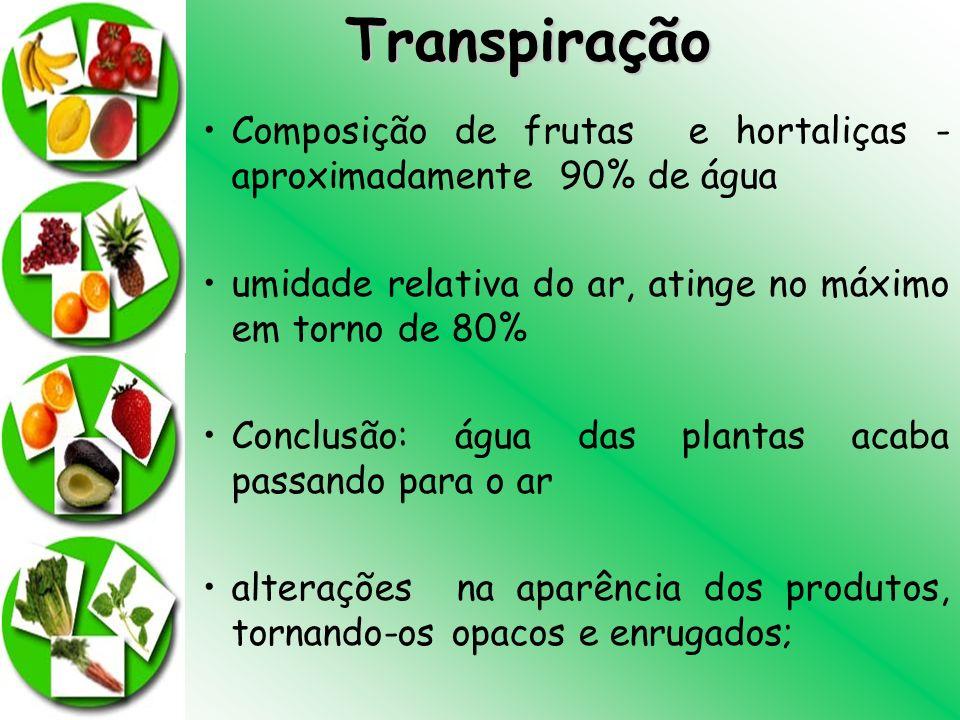 Transpiração Composição de frutas e hortaliças - aproximadamente 90% de água. umidade relativa do ar, atinge no máximo em torno de 80%