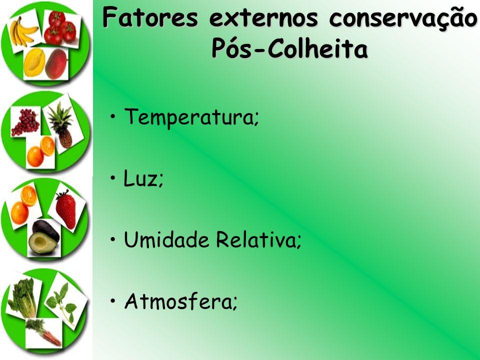 Fatores externos conservação Pós-Colheita