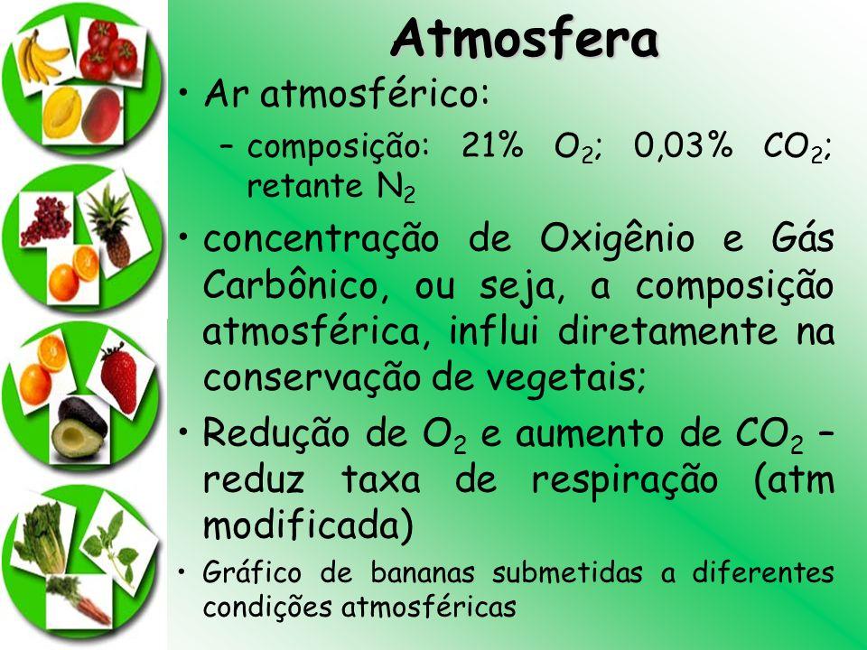 Atmosfera Ar atmosférico: