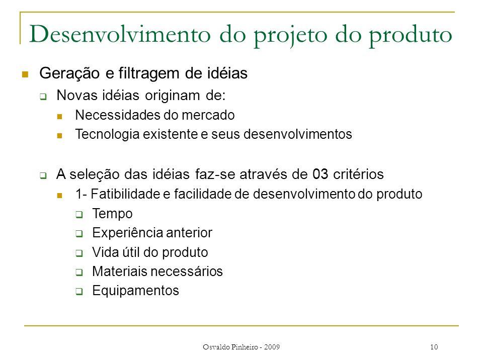 Desenvolvimento do projeto do produto