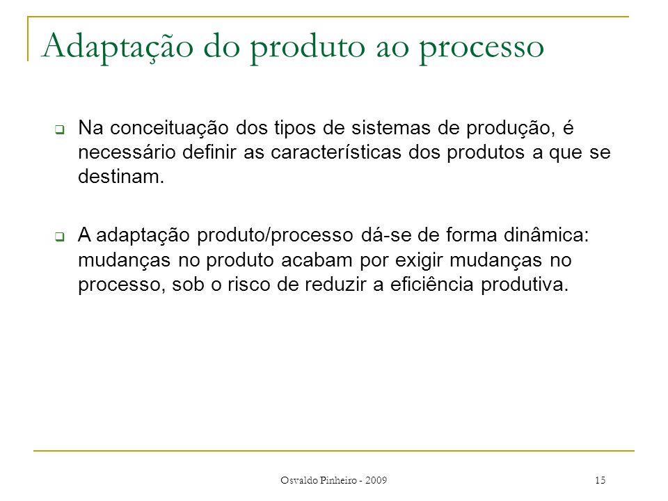 Adaptação do produto ao processo