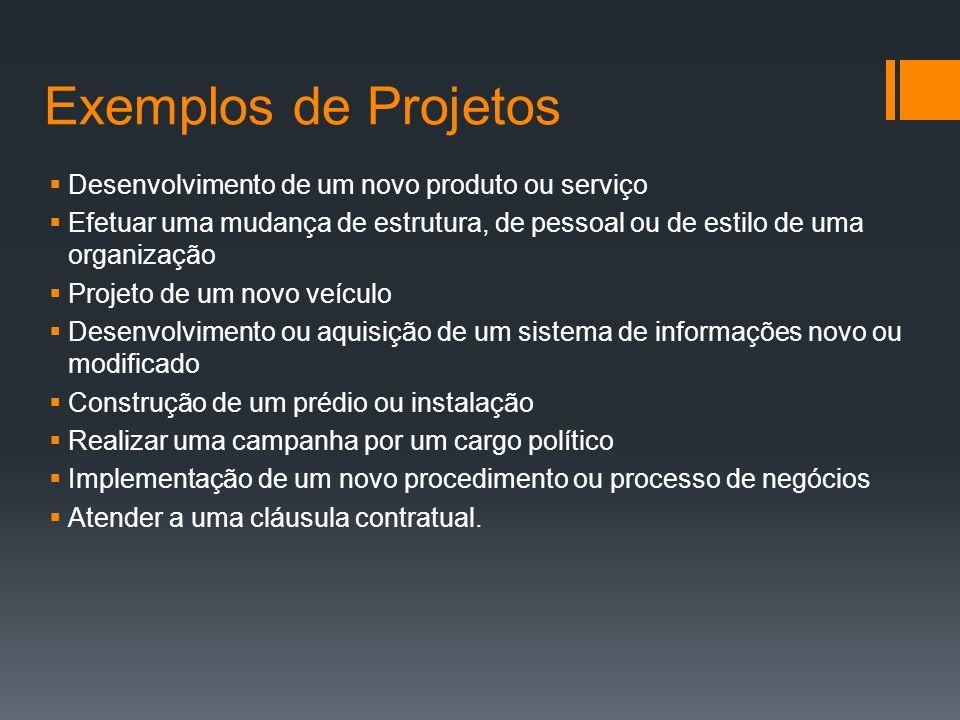 Exemplos de Projetos Desenvolvimento de um novo produto ou serviço