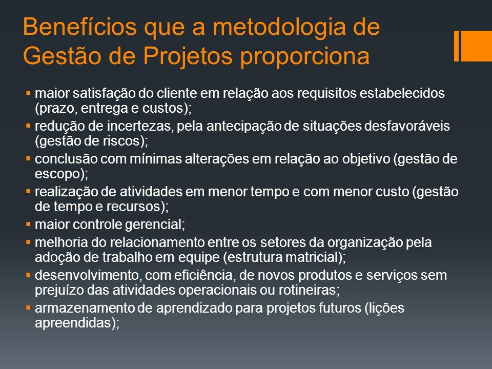 Benefícios que a metodologia de Gestão de Projetos proporciona