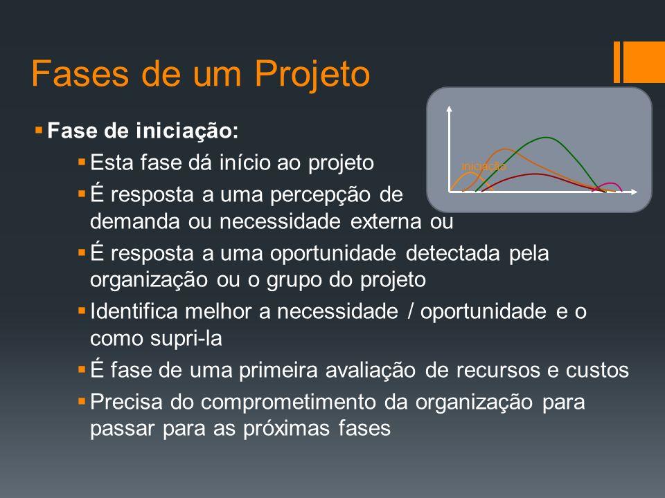 Fases de um Projeto Fase de iniciação: Esta fase dá início ao projeto
