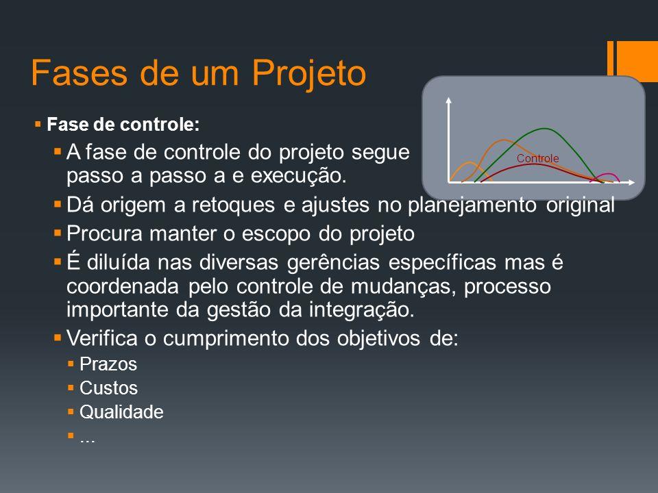 Fases de um Projeto Controle. Fase de controle: A fase de controle do projeto segue passo a passo a e execução.