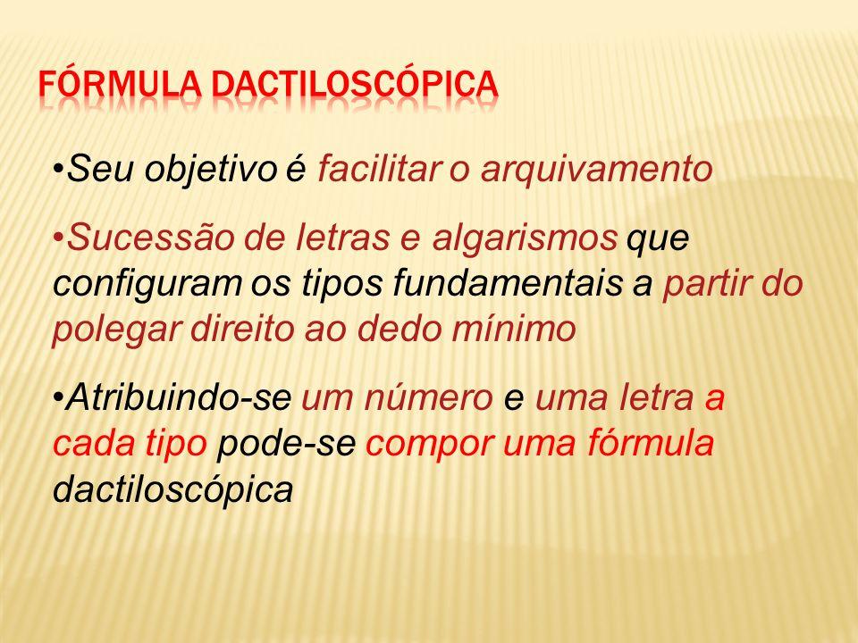 FÓRMULA DACTILOSCÓPICA