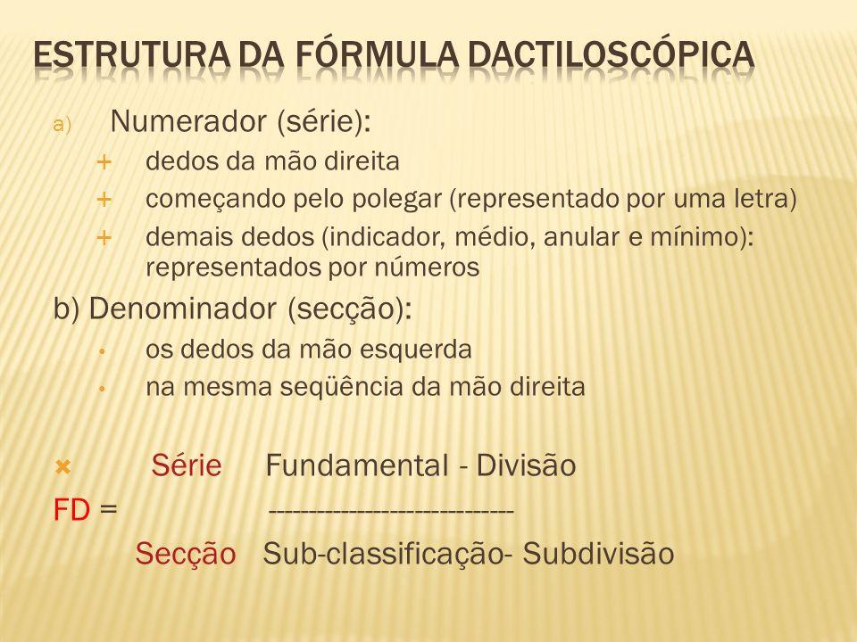 Estrutura da Fórmula Dactiloscópica