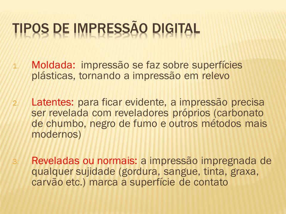TIPOS DE IMPRESSÃO DIGITAL