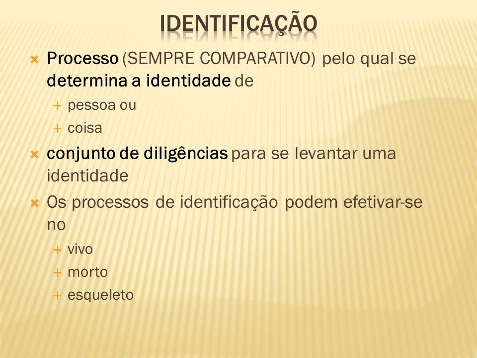 Identificação Processo (SEMPRE COMPARATIVO) pelo qual se determina a identidade de. pessoa ou. coisa.