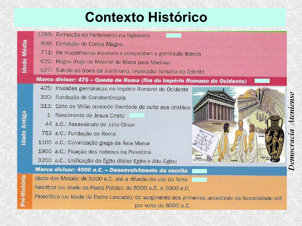 Contexto Histórico Democracia Ateniense 3