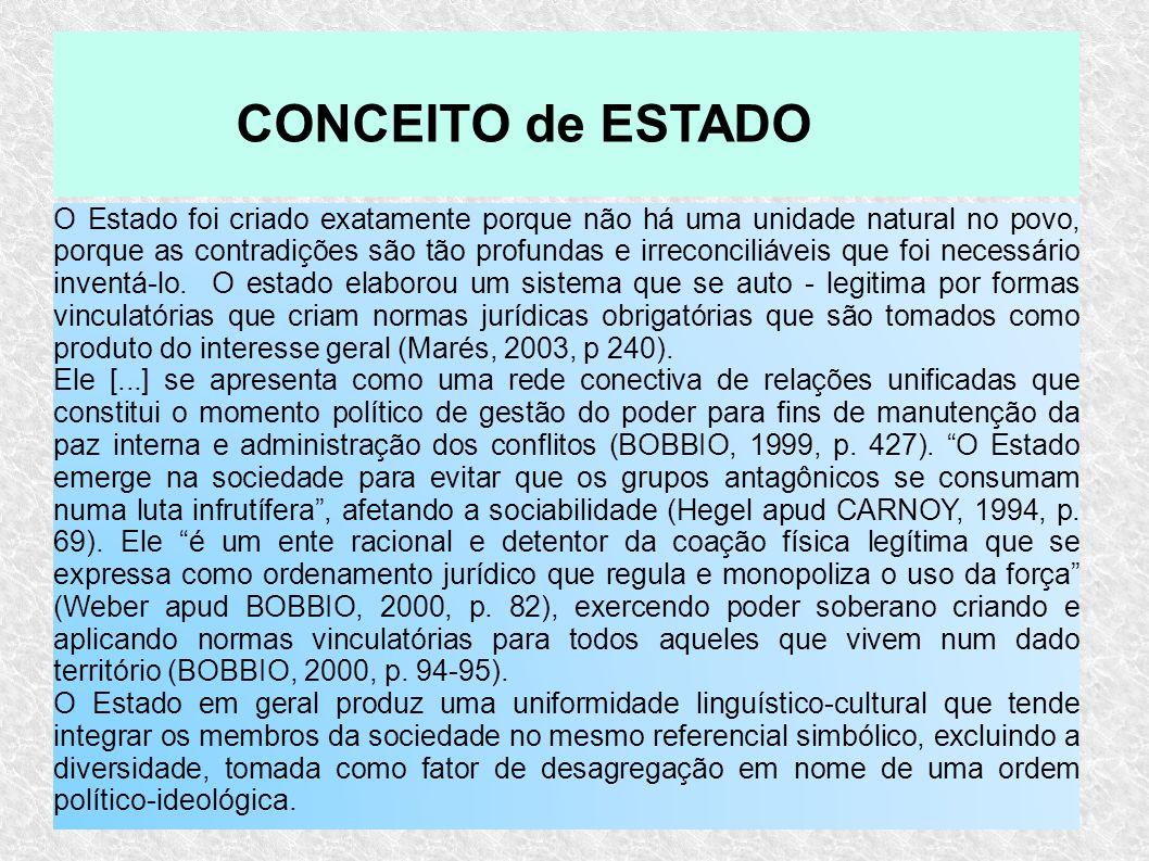 CONCEITO de ESTADO