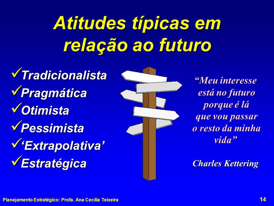 Atitudes típicas em relação ao futuro
