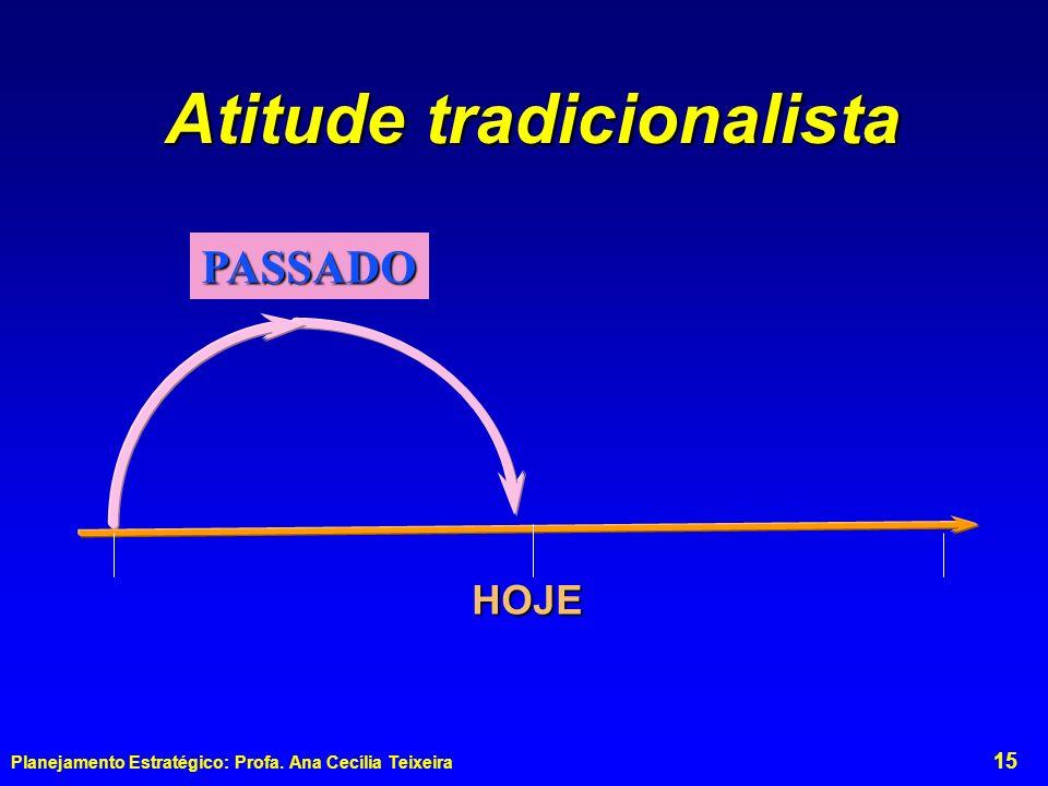 Atitude tradicionalista