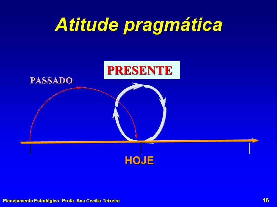 Atitude pragmática PRESENTE PASSADO HOJE