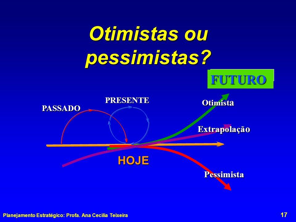 Otimistas ou pessimistas